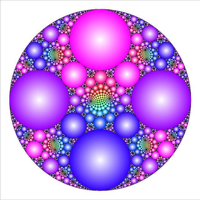 dimensional shift